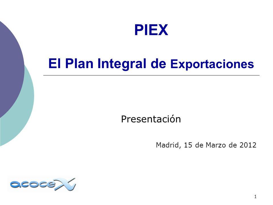 1 PIEX El Plan Integral de Exportaciones Presentación Madrid, 15 de Marzo de 2012