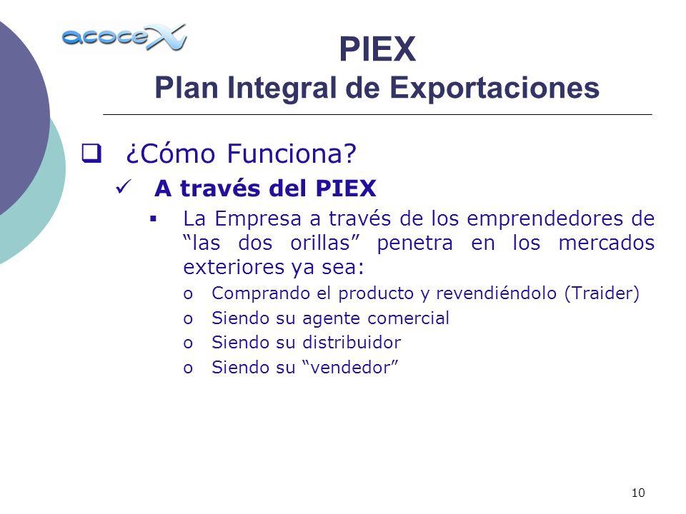 10 ¿Cómo Funciona? A través del PIEX La Empresa a través de los emprendedores de las dos orillas penetra en los mercados exteriores ya sea: oComprando