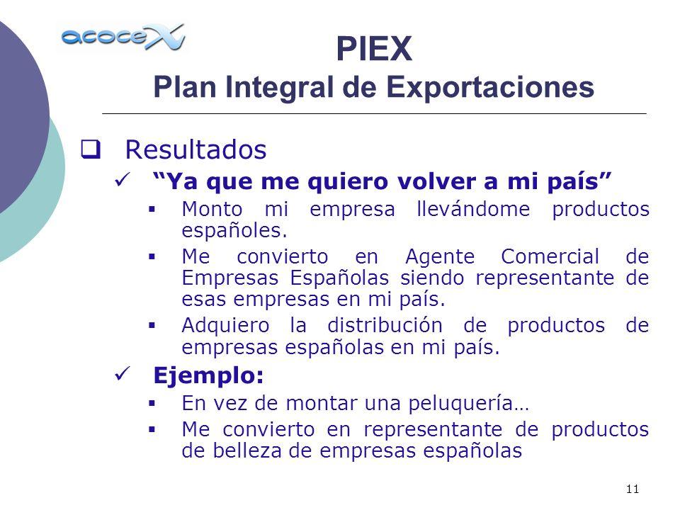 11 Resultados Ya que me quiero volver a mi país Monto mi empresa llevándome productos españoles. Me convierto en Agente Comercial de Empresas Española