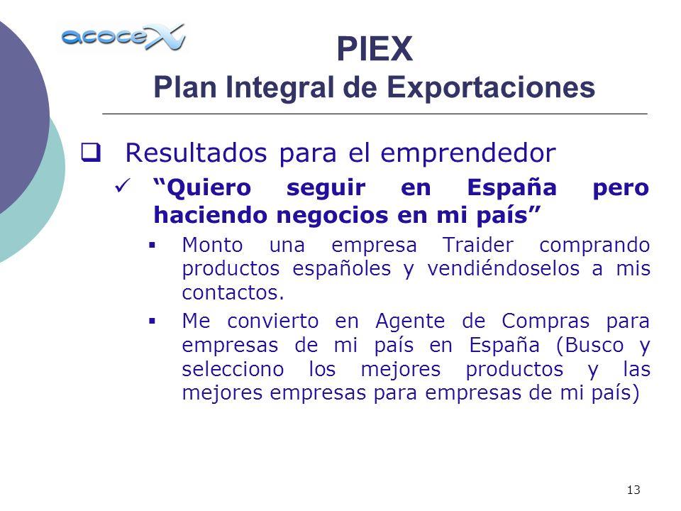 13 Resultados para el emprendedor Quiero seguir en España pero haciendo negocios en mi país Monto una empresa Traider comprando productos españoles y vendiéndoselos a mis contactos.