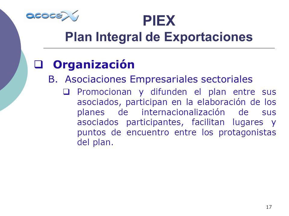 17 Organización B.Asociaciones Empresariales sectoriales Promocionan y difunden el plan entre sus asociados, participan en la elaboración de los planes de internacionalización de sus asociados participantes, facilitan lugares y puntos de encuentro entre los protagonistas del plan.