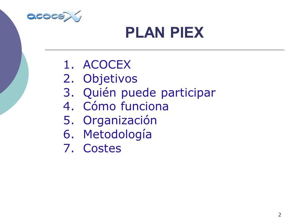 2 PLAN PIEX 1.ACOCEX 2.Objetivos 3.Quién puede participar 4.Cómo funciona 5.Organización 6.Metodología 7.Costes