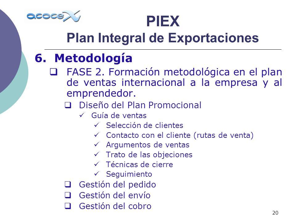 20 6.Metodología FASE 2. Formación metodológica en el plan de ventas internacional a la empresa y al emprendedor. Diseño del Plan Promocional Guía de