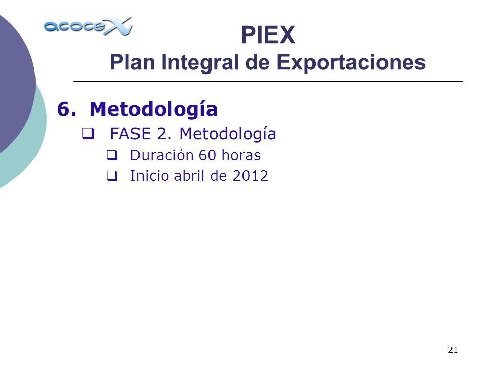 21 6.Metodología FASE 2. Metodología Duración 60 horas Inicio abril de 2012 PIEX Plan Integral de Exportaciones
