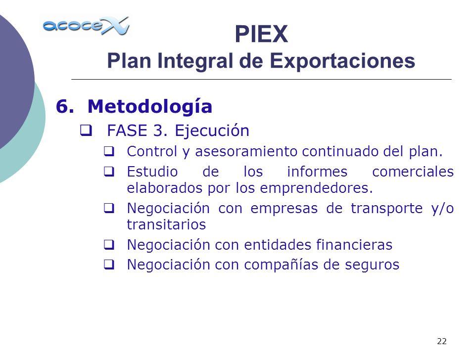 22 6.Metodología FASE 3. Ejecución Control y asesoramiento continuado del plan. Estudio de los informes comerciales elaborados por los emprendedores.