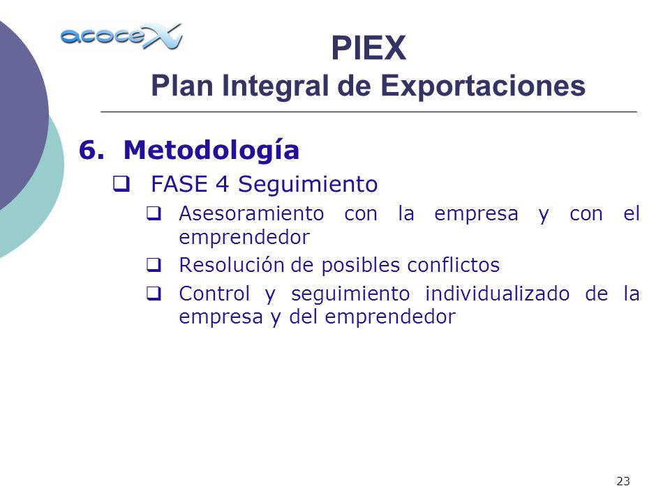 23 6.Metodología FASE 4 Seguimiento Asesoramiento con la empresa y con el emprendedor Resolución de posibles conflictos Control y seguimiento individualizado de la empresa y del emprendedor PIEX Plan Integral de Exportaciones