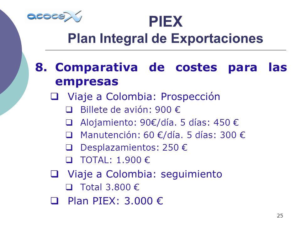 25 8.Comparativa de costes para las empresas Viaje a Colombia: Prospección Billete de avión: 900 Alojamiento: 90/día. 5 días: 450 Manutención: 60 /día