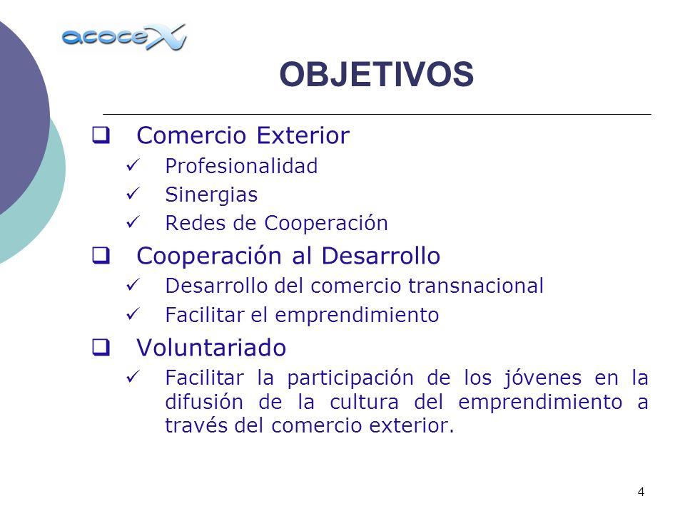 4 OBJETIVOS Comercio Exterior Profesionalidad Sinergias Redes de Cooperación Cooperación al Desarrollo Desarrollo del comercio transnacional Facilitar el emprendimiento Voluntariado Facilitar la participación de los jóvenes en la difusión de la cultura del emprendimiento a través del comercio exterior.