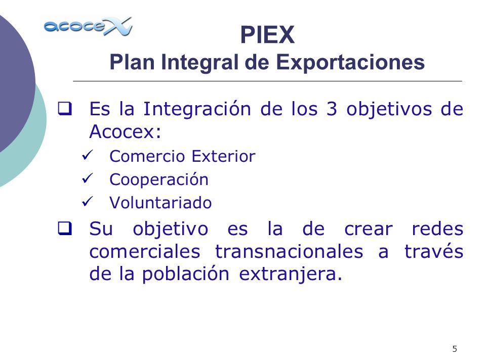 5 Es la Integración de los 3 objetivos de Acocex: Comercio Exterior Cooperación Voluntariado Su objetivo es la de crear redes comerciales transnaciona