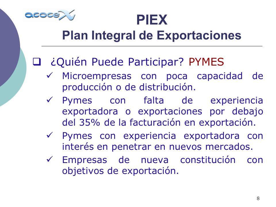 8 ¿Quién Puede Participar? PYMES Microempresas con poca capacidad de producción o de distribución. Pymes con falta de experiencia exportadora o export