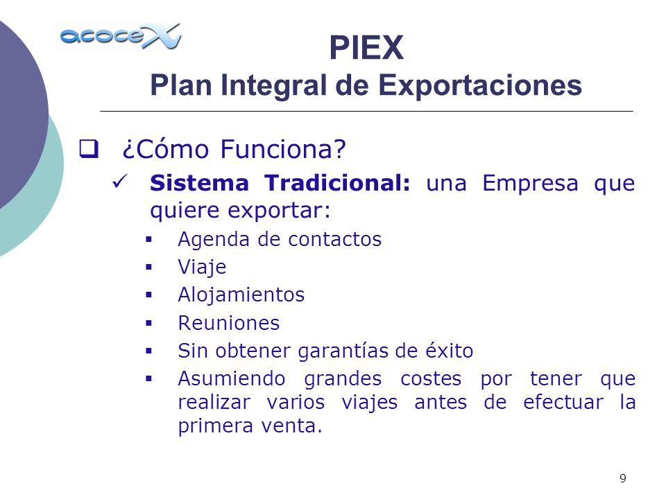 9 ¿Cómo Funciona? Sistema Tradicional: una Empresa que quiere exportar: Agenda de contactos Viaje Alojamientos Reuniones Sin obtener garantías de éxit