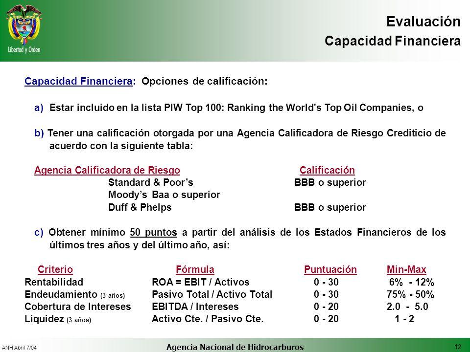 12 ANH Abril 7/04 Agencia Nacional de Hidrocarburos Evaluación Capacidad Financiera Capacidad Financiera: Opciones de calificación: a) Estar incluido