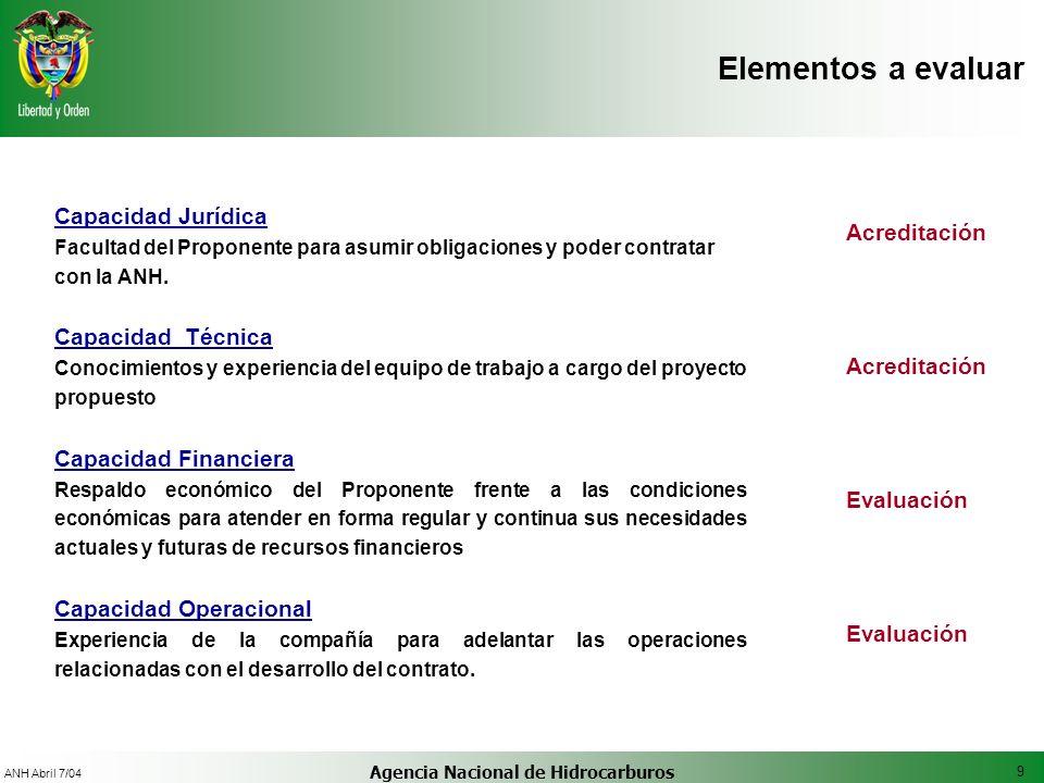 9 ANH Abril 7/04 Agencia Nacional de Hidrocarburos Capacidad Jurídica Facultad del Proponente para asumir obligaciones y poder contratar con la ANH. C