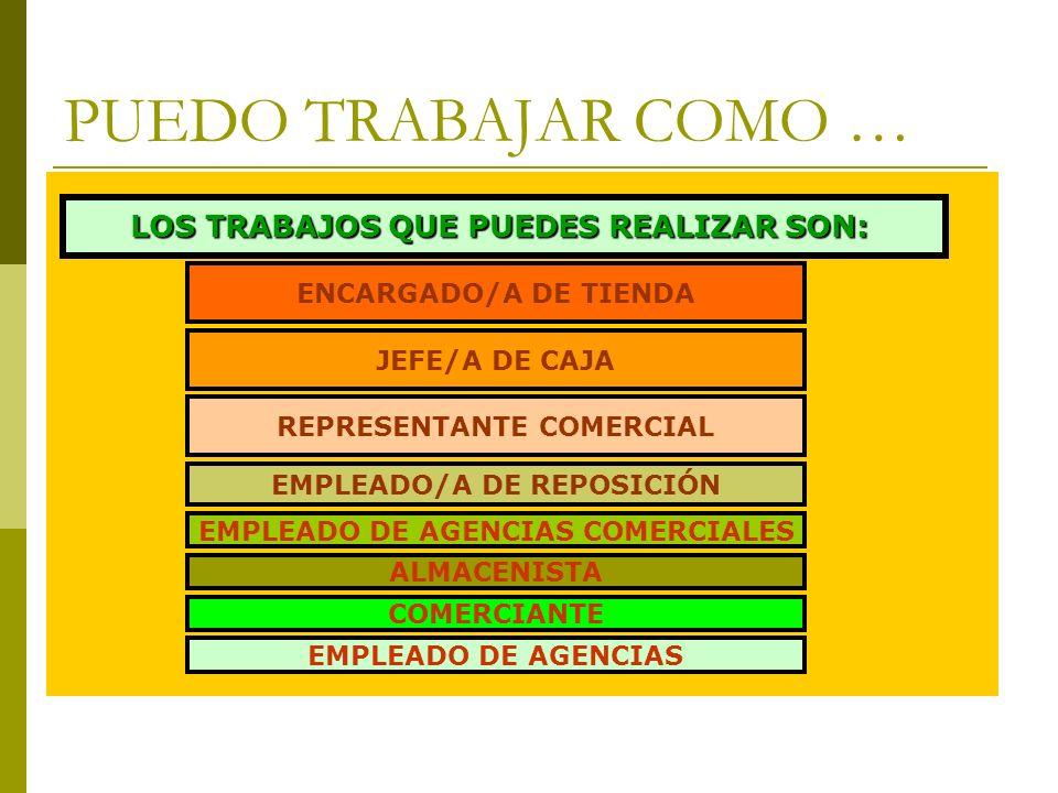PUEDO TRABAJAR COMO … ENCARGADO/A DE TIENDA JEFE/A DE CAJA REPRESENTANTE COMERCIAL EMPLEADO/A DE REPOSICIÓN LOS TRABAJOS QUE PUEDES REALIZAR SON: EMPLEADO DE AGENCIAS COMERCIALES ALMACENISTA COMERCIANTE EMPLEADO DE AGENCIAS