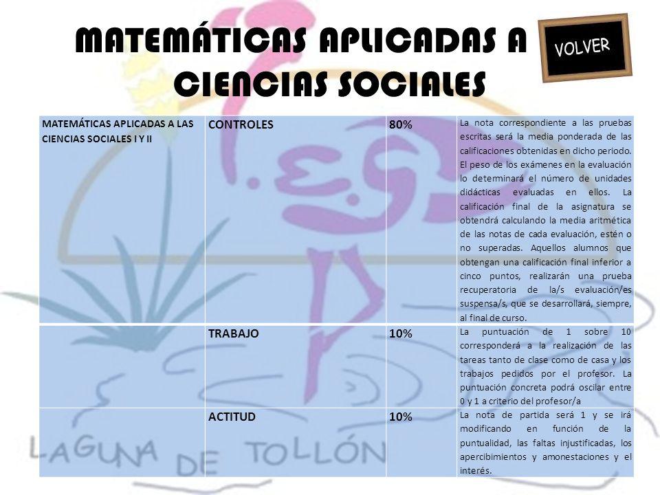 MATEMÁTICAS APLICADAS A LAS CIENCIAS SOCIALES MATEMÁTICAS APLICADAS A LAS CIENCIAS SOCIALES I Y II CONTROLES80% La nota correspondiente a las pruebas
