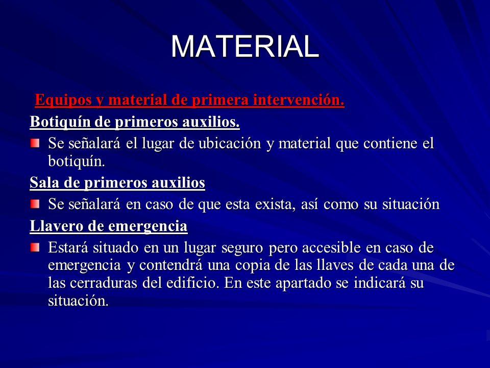 MATERIAL Equipos y material de primera intervención. Equipos y material de primera intervención. Botiquín de primeros auxilios. Se señalará el lugar d