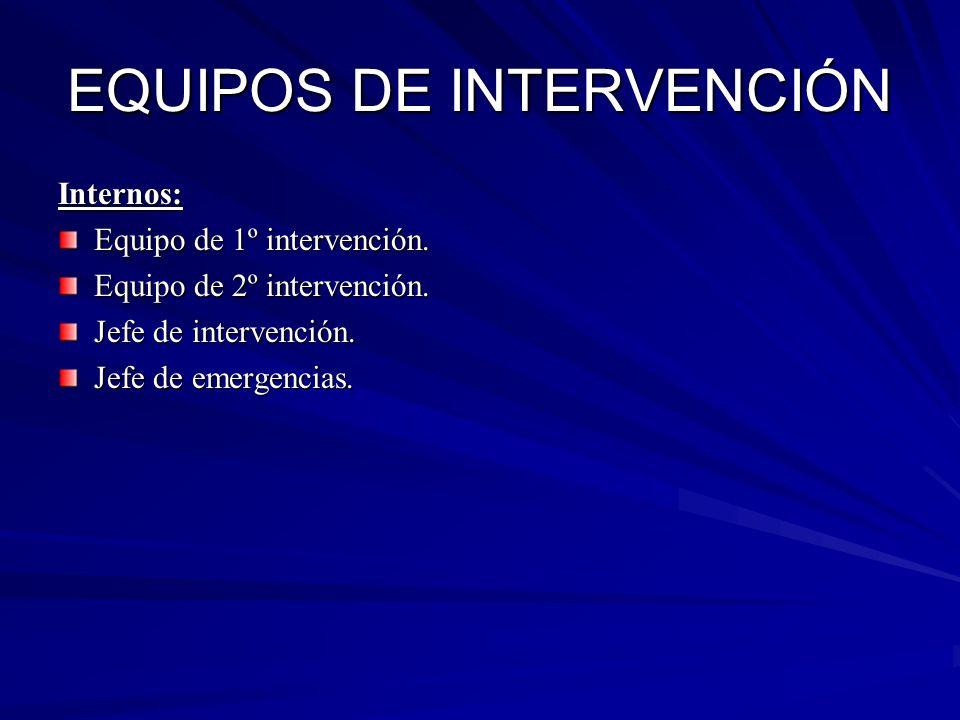 EQUIPOS DE INTERVENCIÓN Internos: Equipo de 1º intervención. Equipo de 2º intervención. Jefe de intervención. Jefe de emergencias.