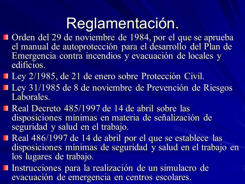 Reglamentación. Orden del 29 de noviembre de 1984, por el que se aprueba el manual de autoprotección para el desarrollo del Plan de Emergencia contra