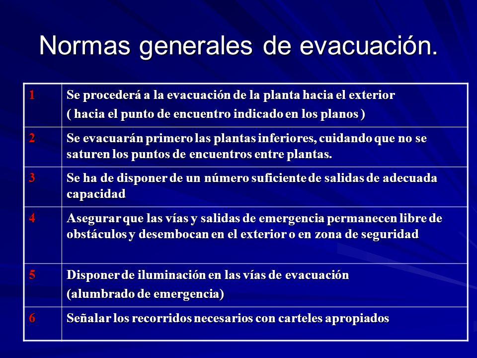Normas generales de evacuación. 1 Se procederá a la evacuación de la planta hacia el exterior ( hacia el punto de encuentro indicado en los planos ) 2