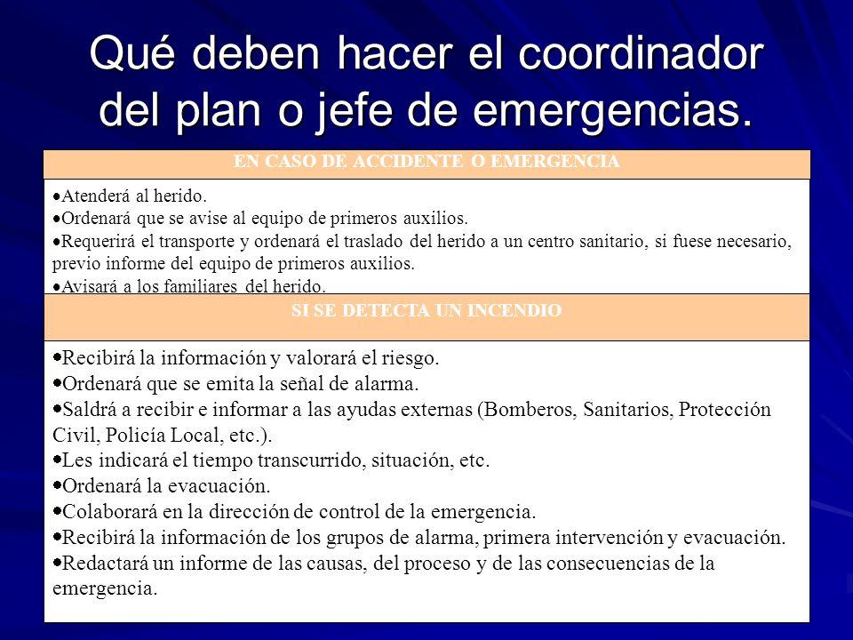 Qué deben hacer el coordinador del plan o jefe de emergencias. EN CASO DE ACCIDENTE O EMERGENCIA Atenderá al herido. Ordenará que se avise al equipo d