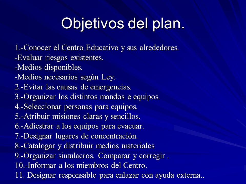 Objetivos del plan. 1.-Conocer el Centro Educativo y sus alrededores. -Evaluar riesgos existentes. -Medios disponibles. -Medios necesarios según Ley.