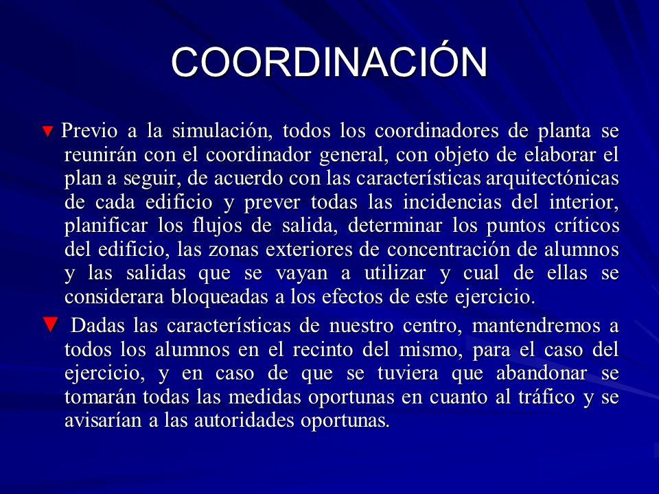 COORDINACIÓN Previo a la simulación, todos los coordinadores de planta se reunirán con el coordinador general, con objeto de elaborar el plan a seguir
