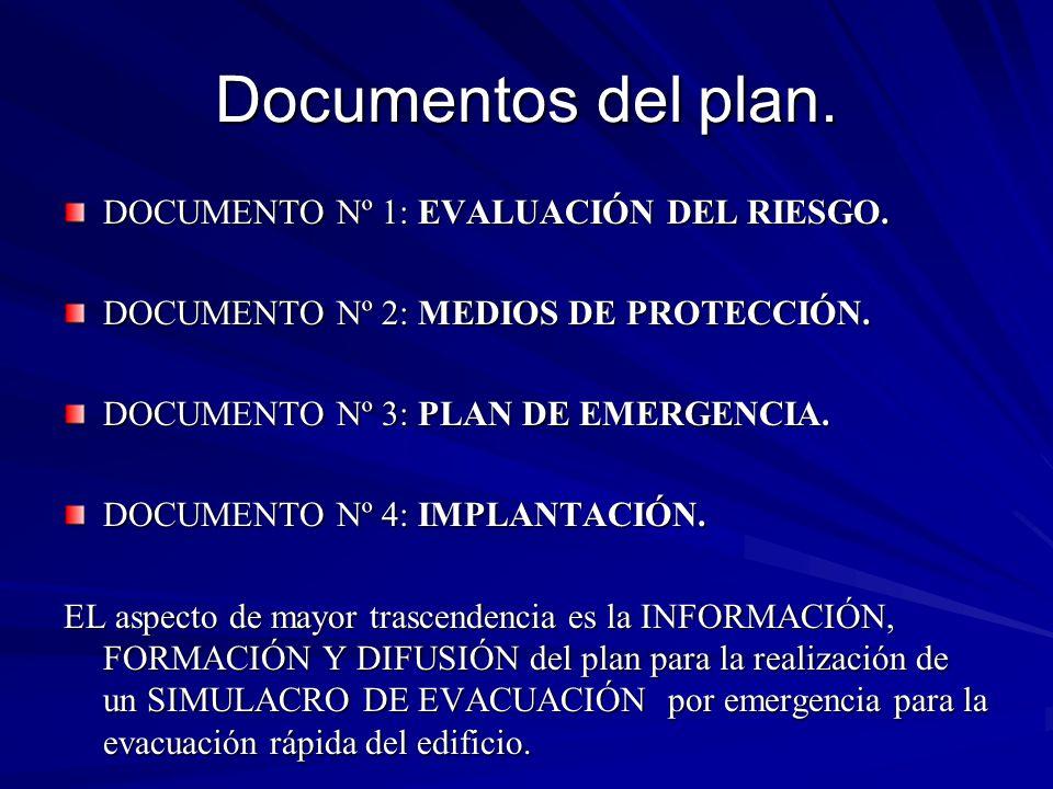 Documentos del plan. DOCUMENTO Nº 1: EVALUACIÓN DEL RIESGO. DOCUMENTO Nº 2: MEDIOS DE PROTECCIÓN. DOCUMENTO Nº 3: PLAN DE EMERGENCIA. DOCUMENTO Nº 4: