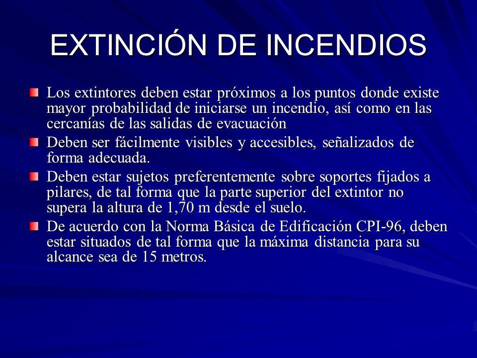 EXTINTORES MóduloPlantaDependenciaTipoFecha caducidad