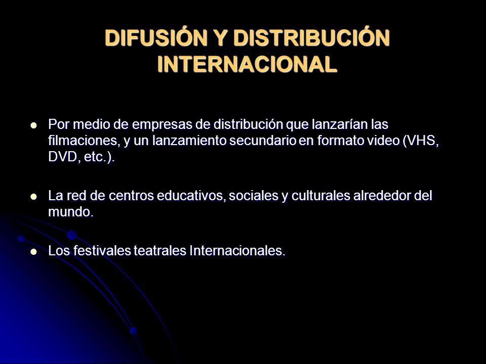 DIFUSIÓN Y DISTRIBUCIÓN INTERNACIONAL Por medio de empresas de distribución que lanzarían las filmaciones, y un lanzamiento secundario en formato video (VHS, DVD, etc.).