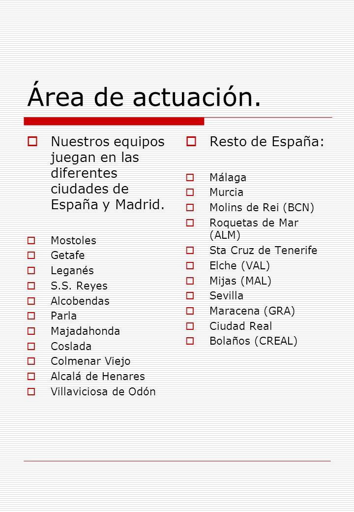 Área de actuación. Nuestros equipos juegan en las diferentes ciudades de España y Madrid. Mostoles Getafe Leganés S.S. Reyes Alcobendas Parla Majadaho
