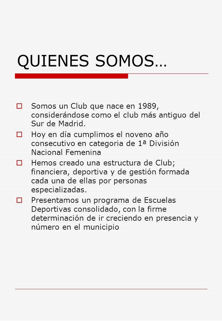 QUIENES SOMOS… Somos un Club que nace en 1989, considerándose como el club más antiguo del Sur de Madrid. Hoy en día cumplimos el noveno año consecuti