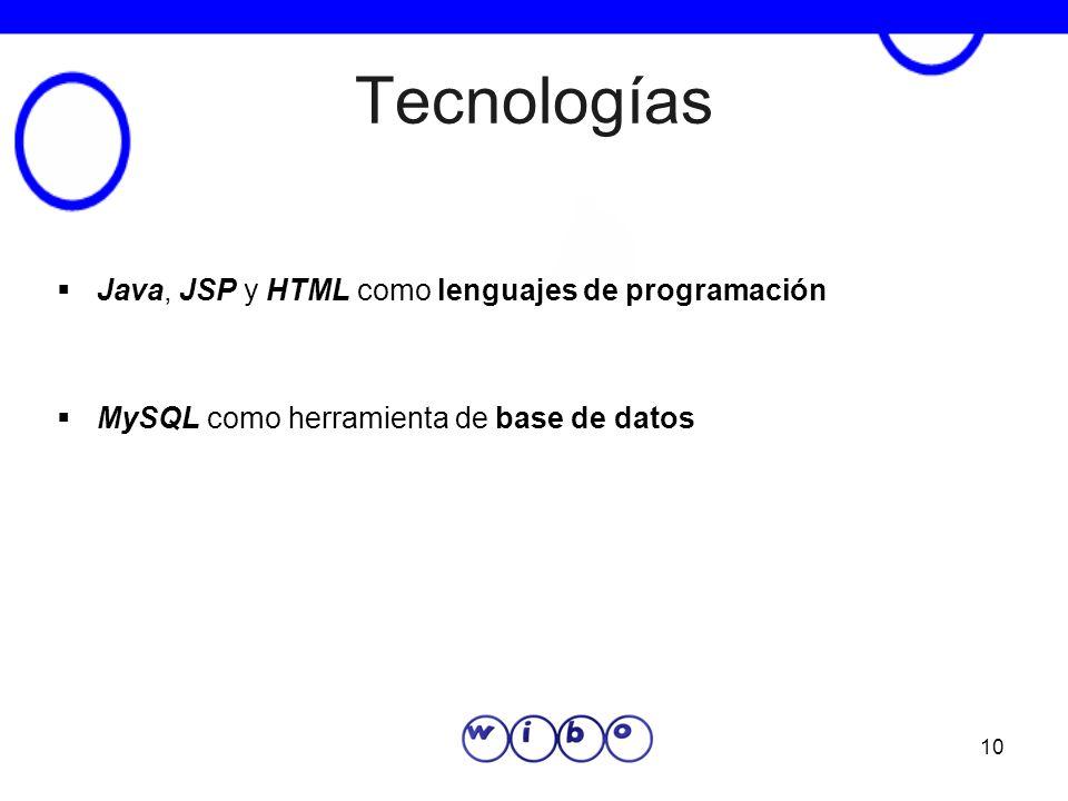 10 Tecnologías Java, JSP y HTML como lenguajes de programación MySQL como herramienta de base de datos