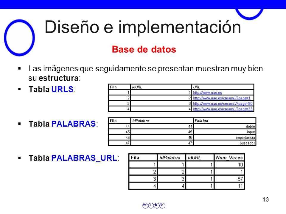13 Diseño e implementación Las imágenes que seguidamente se presentan muestran muy bien su estructura: Tabla URLS: Tabla PALABRAS: Tabla PALABRAS_URL: