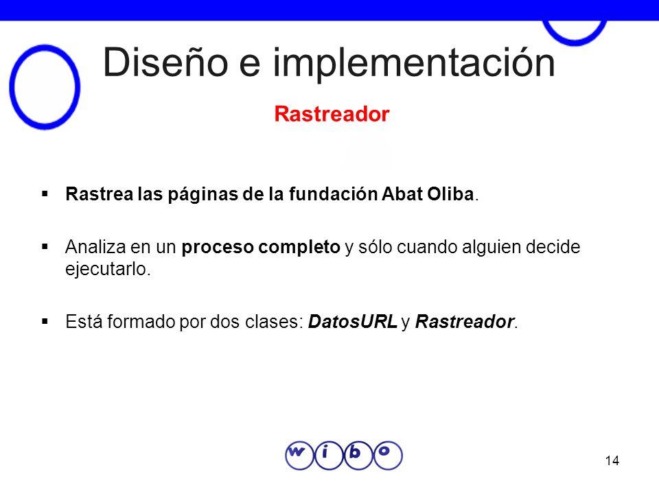 14 Diseño e implementación Rastrea las páginas de la fundación Abat Oliba. Analiza en un proceso completo y sólo cuando alguien decide ejecutarlo. Est