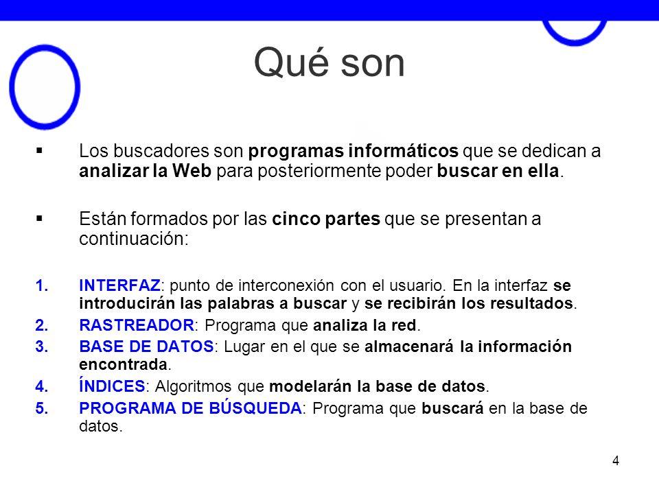 4 Qué son Los buscadores son programas informáticos que se dedican a analizar la Web para posteriormente poder buscar en ella. Están formados por las