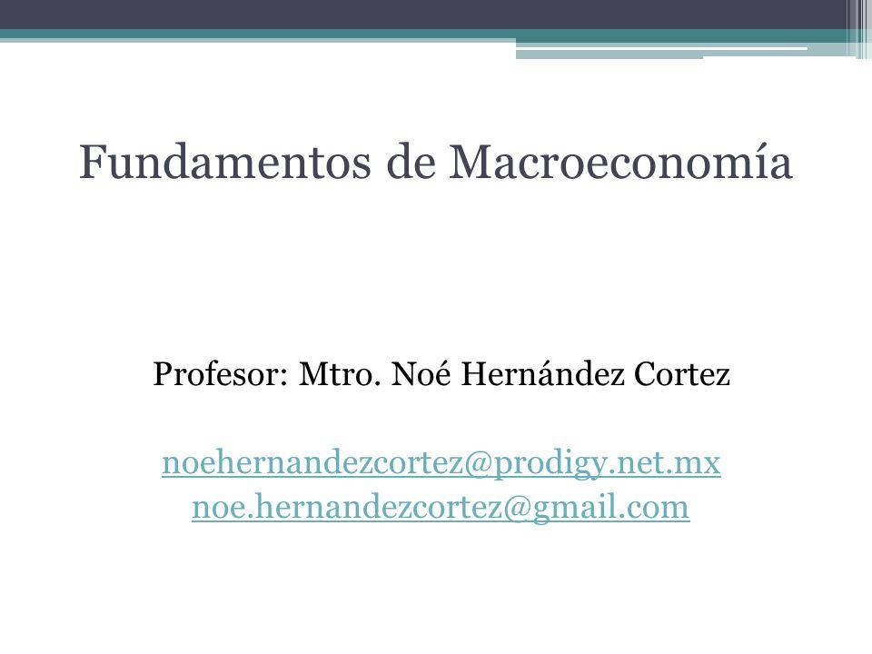 Fundamentos de Macroeconomía Profesor: Mtro. Noé Hernández Cortez noehernandezcortez@prodigy.net.mx noe.hernandezcortez@gmail.com