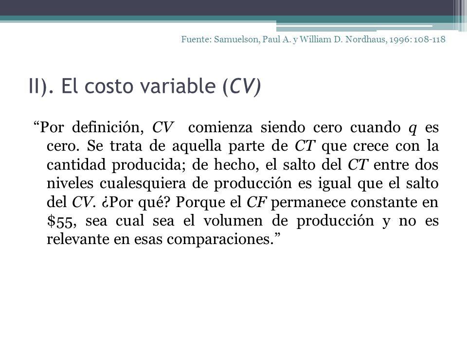 II). El costo variable (CV) Por definición, CV comienza siendo cero cuando q es cero. Se trata de aquella parte de CT que crece con la cantidad produc