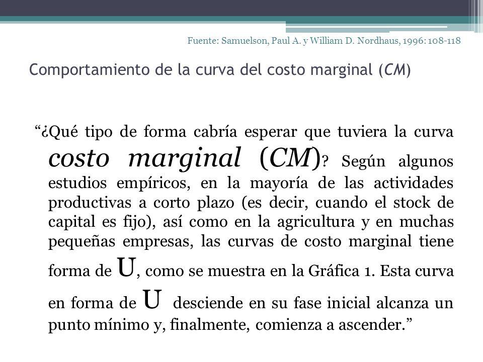 Comportamiento de la curva del costo marginal (CM) Fuente: Samuelson, Paul A. y William D. Nordhaus, 1996: 108-118 ¿Qué tipo de forma cabría esperar q