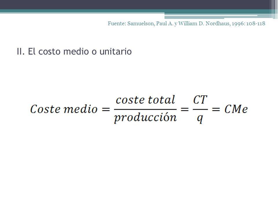 II. El costo medio o unitario Fuente: Samuelson, Paul A. y William D. Nordhaus, 1996: 108-118