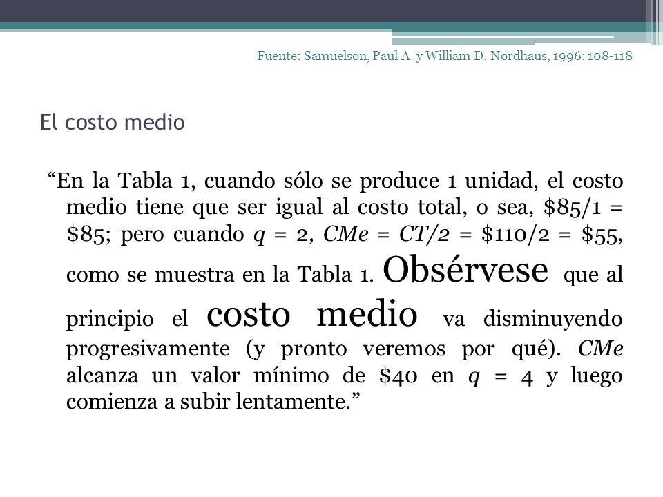El costo medio Fuente: Samuelson, Paul A. y William D. Nordhaus, 1996: 108-118 En la Tabla 1, cuando sólo se produce 1 unidad, el costo medio tiene qu