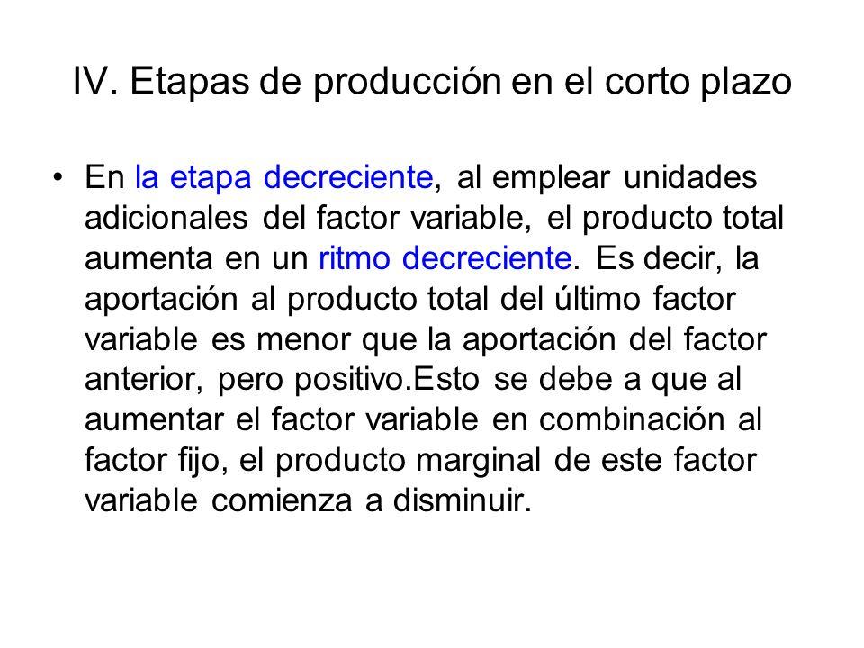 IV. Etapas de producción en el corto plazo En la etapa decreciente, al emplear unidades adicionales del factor variable, el producto total aumenta en