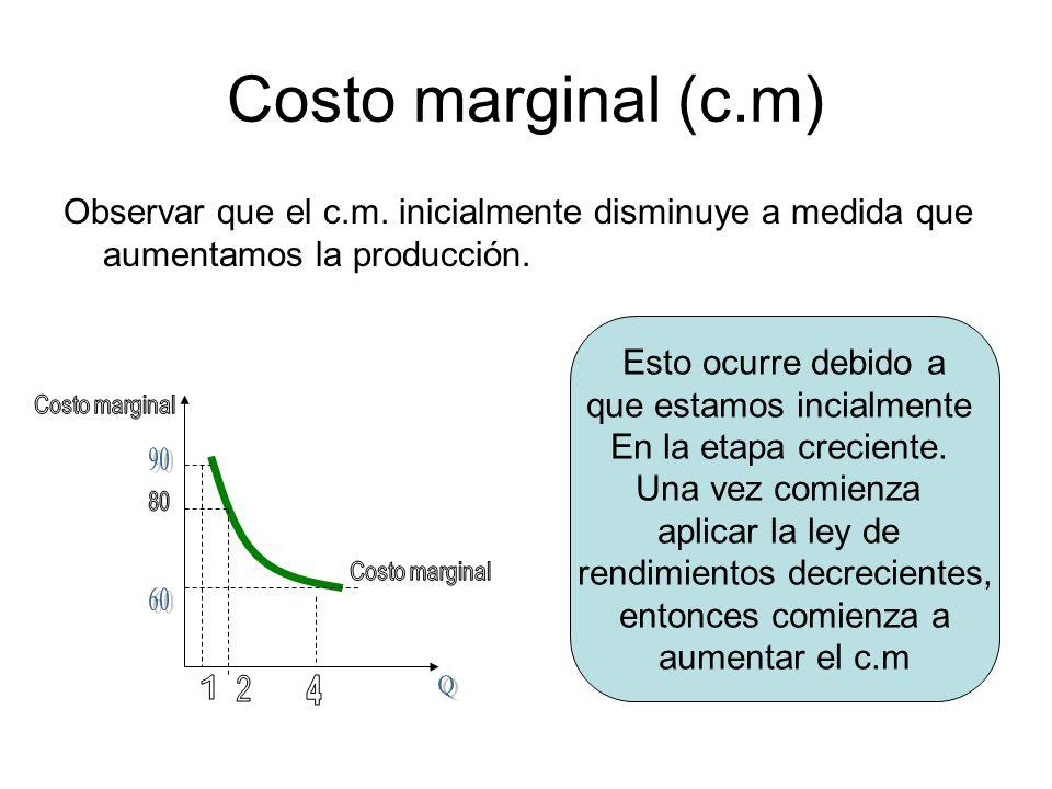 Costo marginal (c.m) Una vez comienza aplicar la ley de rendimientos decrecientes, comienza a subir el costo marginal, como ocurre después de la quinta (5) unidad.