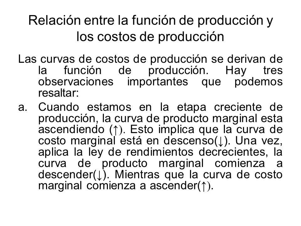 Relación entre la función de producción y los costos de producción Las curvas de costos de producción se derivan de la función de producción. Hay tres