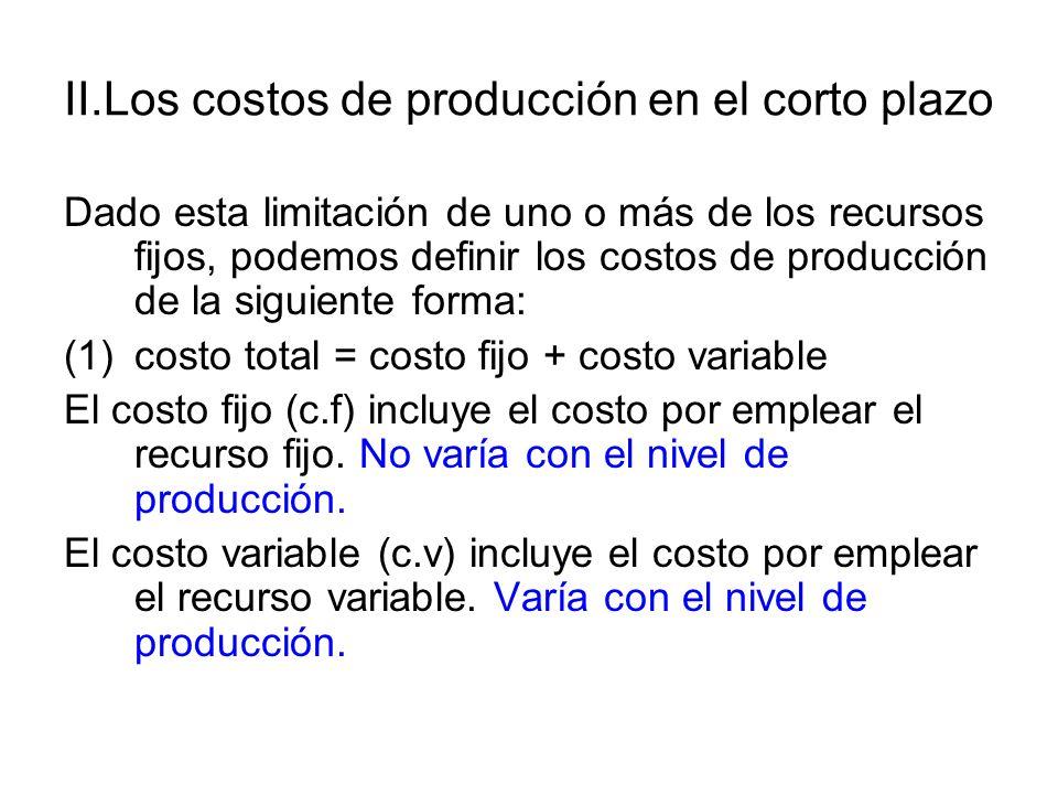 II.Los costos de producción en el corto plazo Dado esta limitación de uno o más de los recursos fijos, podemos definir los costos de producción de la