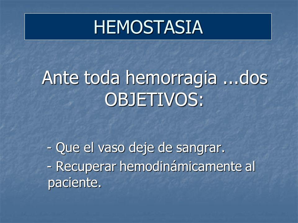 HEMORRAGIA ACCIDENTAL O TRAUMÁTICA Hemostasia provisional y urgente.