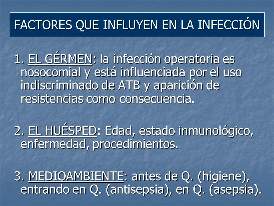 PROFILAXIS ANTIBIÓTICA CLASIFICACIÓN DE LOS PROCEDIMIENTOS QUIRÚRGICOS SEGÚN EL RIESGO DE INFECCIÓN LIMPIA No hay apertura de tracto gastrointestinal.