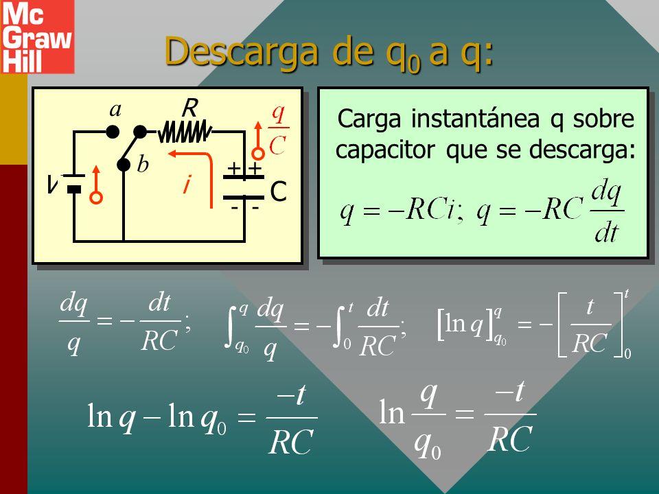 Circuito RC: Descarga R V C ++ -- a b Después de que C está completamente cargado, se cambia el interruptor a b, lo que permite su descarga. Descarga