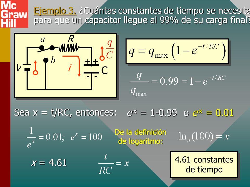 Descarga de capacitor R V C ++ -- a b i Note q o = CV y la corriente instantánea es: dq/dt. Corriente i para descarga de capacitor.