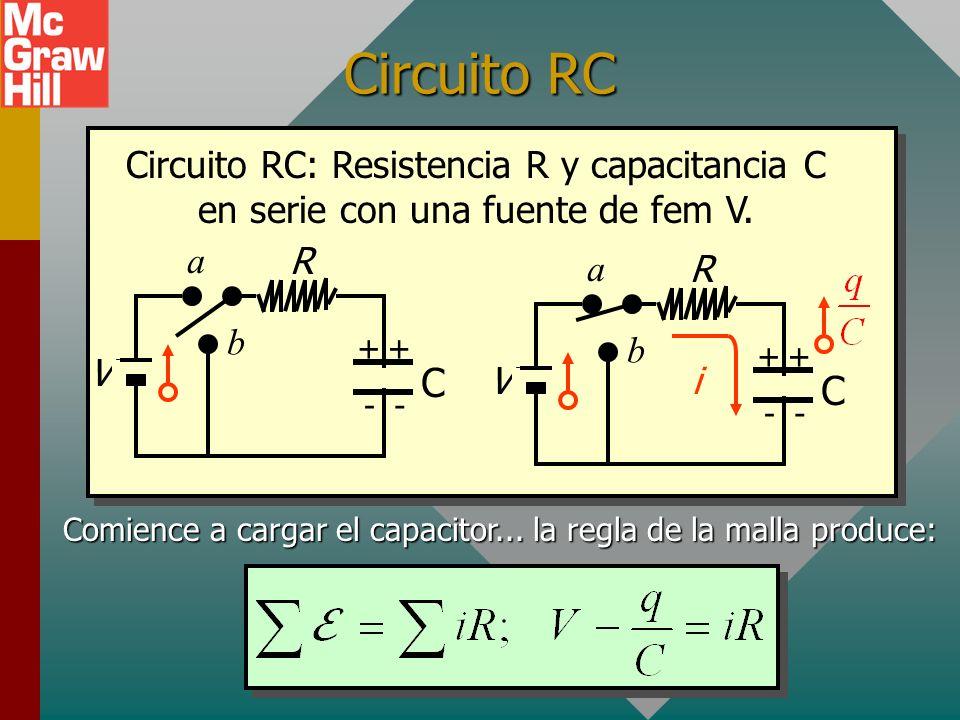 Circuito RC R V C ++ -- a b Circuito RC: Resistencia R y capacitancia C en serie con una fuente de fem V.