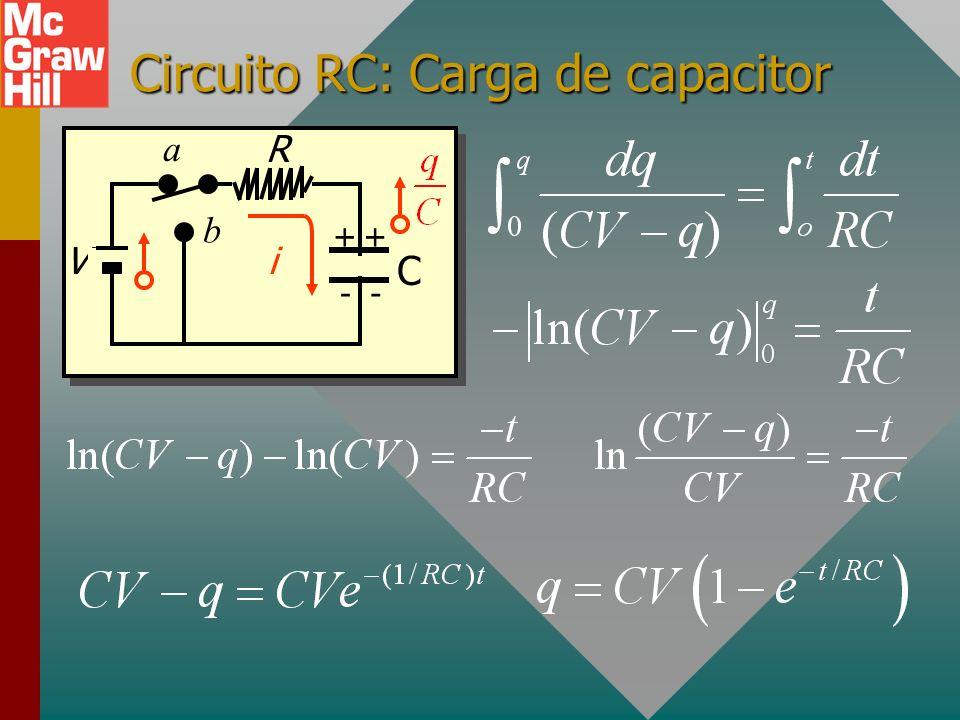 Descarga de capacitor R V C ++ -- a b i Note q o = CV y la corriente instantánea es: dq/dt.